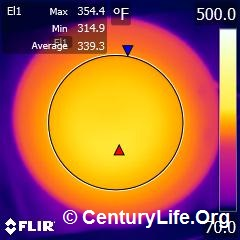 The pan is not wide enough to take 20 cm cooking surface measurements for the regular rankings, but this thermal image gives you an idea of just how even-heating the pan is. Great result.