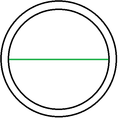 Looking at a pot or pan from above, the green line represents thaLooking at a pot or pan from above, the green line represents the correct way to measure the diameter of a pot or pan. Measure from the straight wall to the straight wall on the other side; don't include the flared rim or the thickness of the pot itself.e correct way to measure the diameter of a pot or pan.